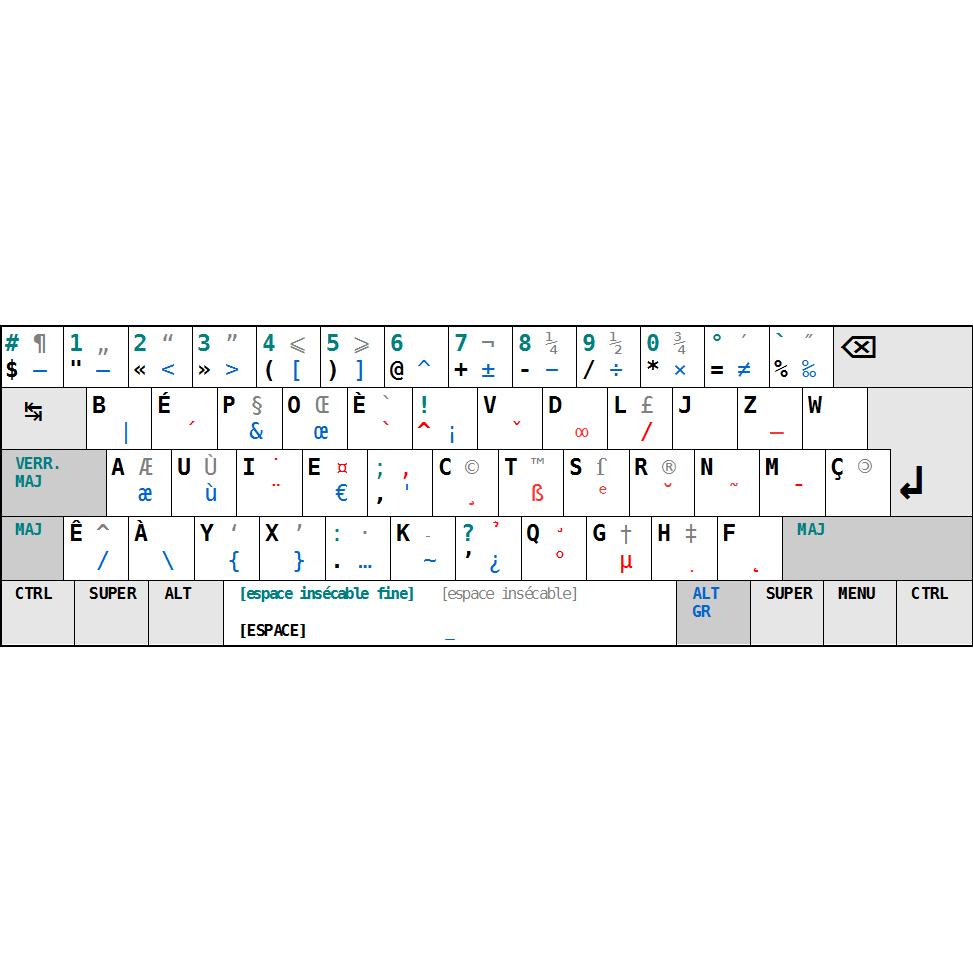Bépo - Logiciel de clavier visuel...