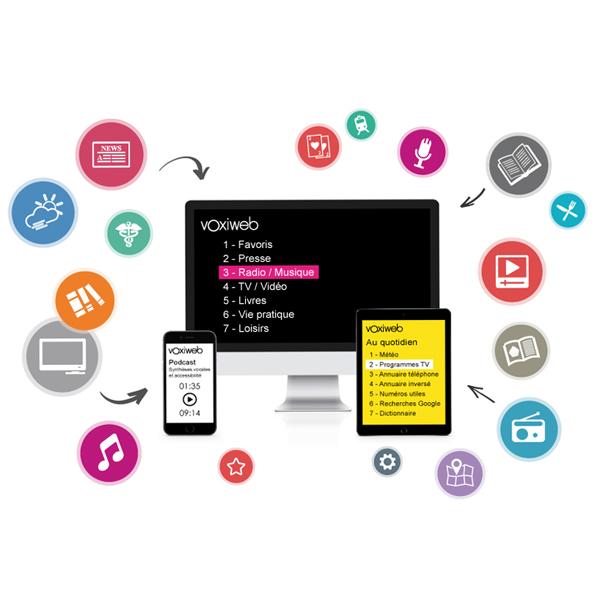 Voxiweb - Logiciel de contrôle de la navigation...