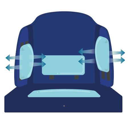Aergo - Dossier pour fauteuil roulant...