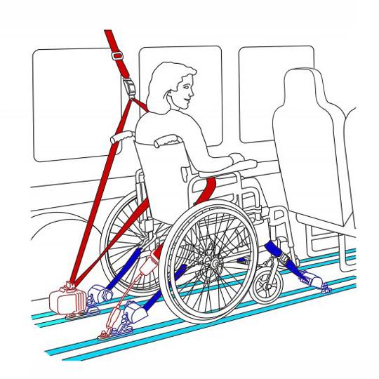 Arrimage fauteuil roulant - Fixation de fauteuil roulant...