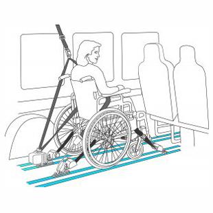 Ancrage plancher fauteuil roulant - Fixation de fauteuil...
